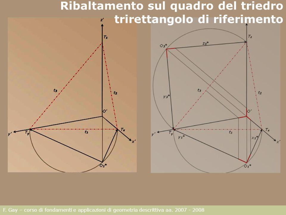 F. Gay – corso di fondamenti e applicazioni di geometria descrittiva aa. 2007 - 2008 Ribaltamento sul quadro del triedro trirettangolo di riferimento