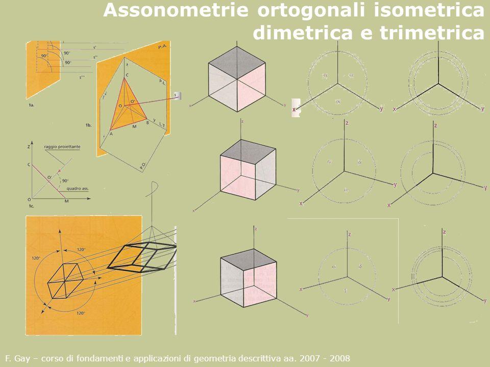 F. Gay – corso di fondamenti e applicazioni di geometria descrittiva aa. 2007 - 2008 Assonometrie ortogonali isometrica dimetrica e trimetrica