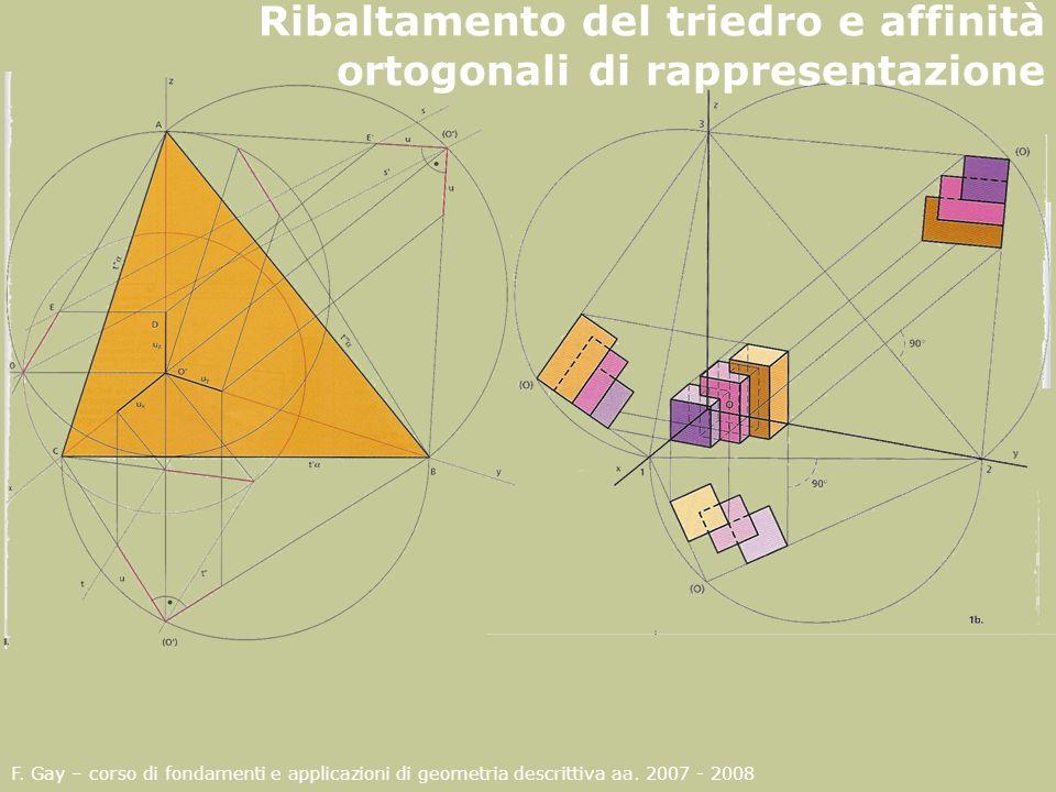 F. Gay – corso di fondamenti e applicazioni di geometria descrittiva aa. 2007 - 2008 Ribaltamento del triedro e affinità ortogonali di rappresentazion