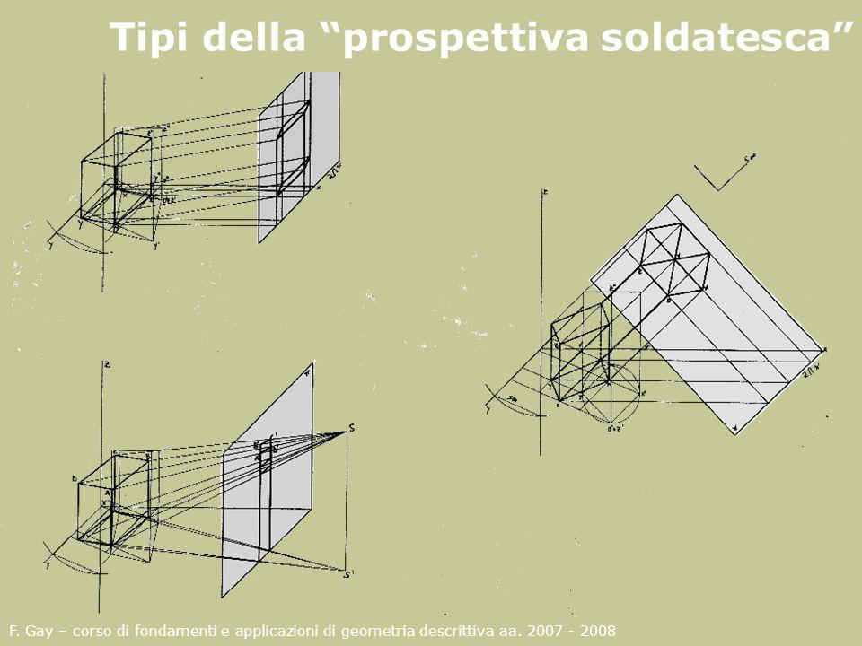 F. Gay – corso di fondamenti e applicazioni di geometria descrittiva aa. 2007 - 2008 Tipi della prospettiva soldatesca