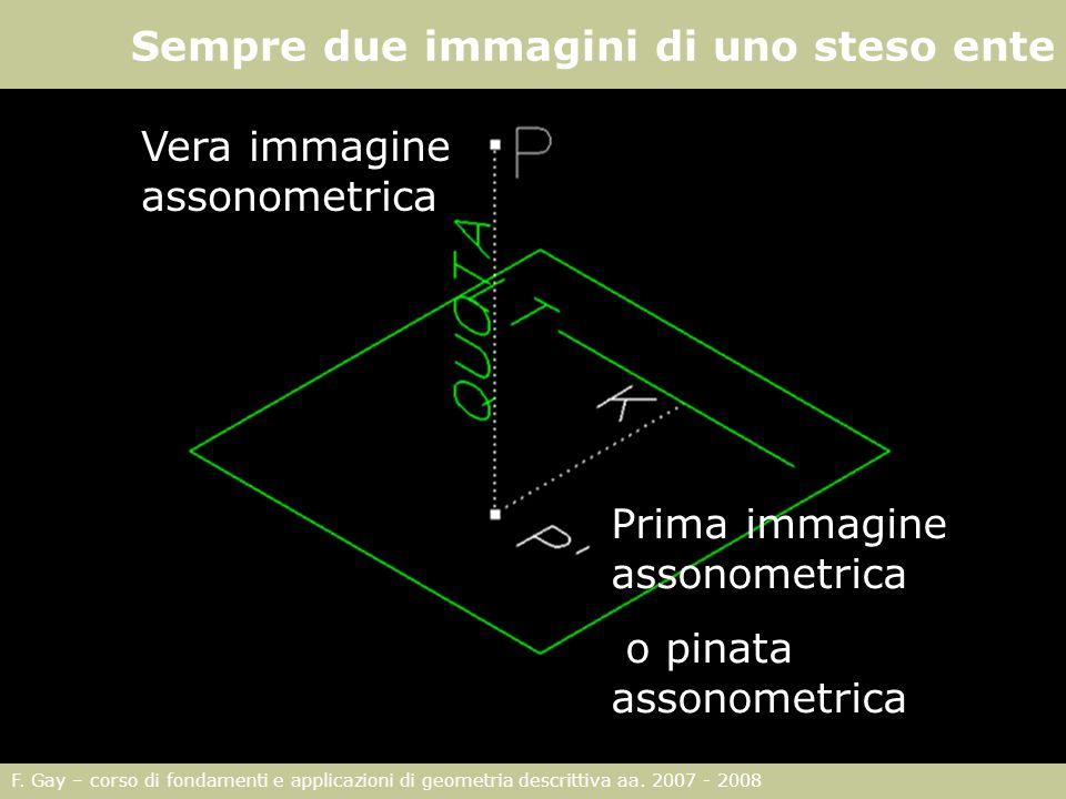 F. Gay – corso di fondamenti e applicazioni di geometria descrittiva aa. 2007 - 2008 Vera immagine assonometrica Prima immagine assonometrica o pinata