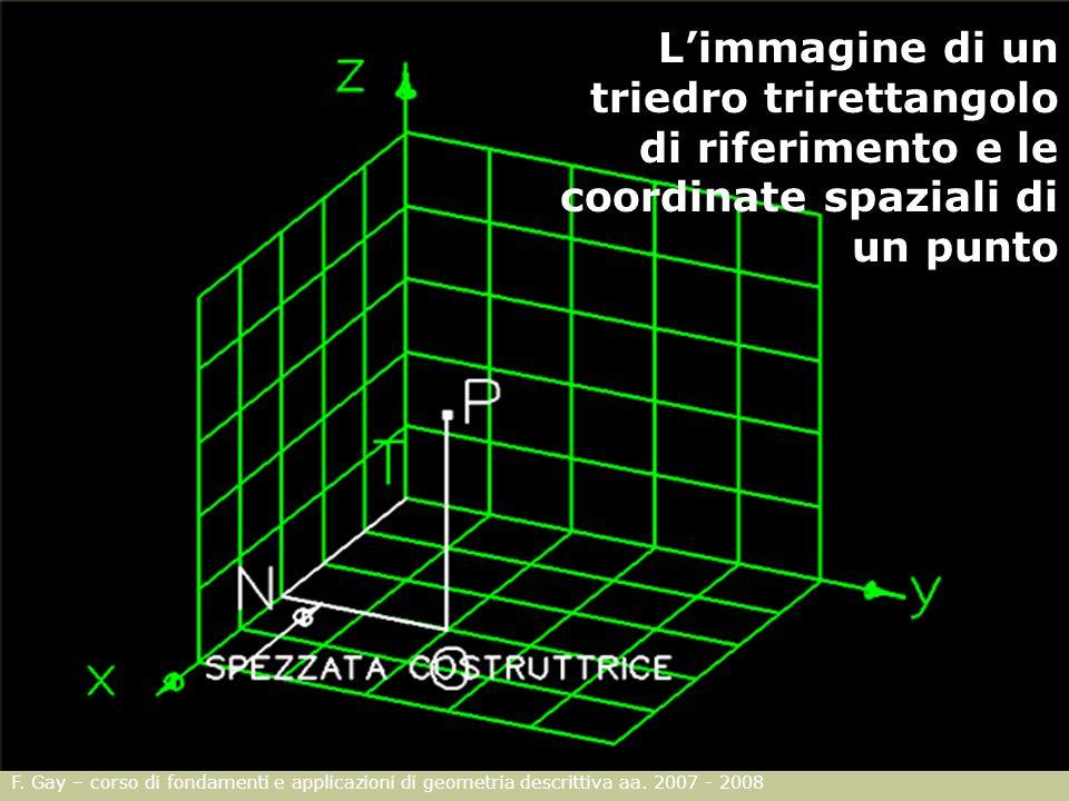 F. Gay – corso di fondamenti e applicazioni di geometria descrittiva aa. 2007 - 2008 Limmagine di un triedro trirettangolo di riferimento e le coordin