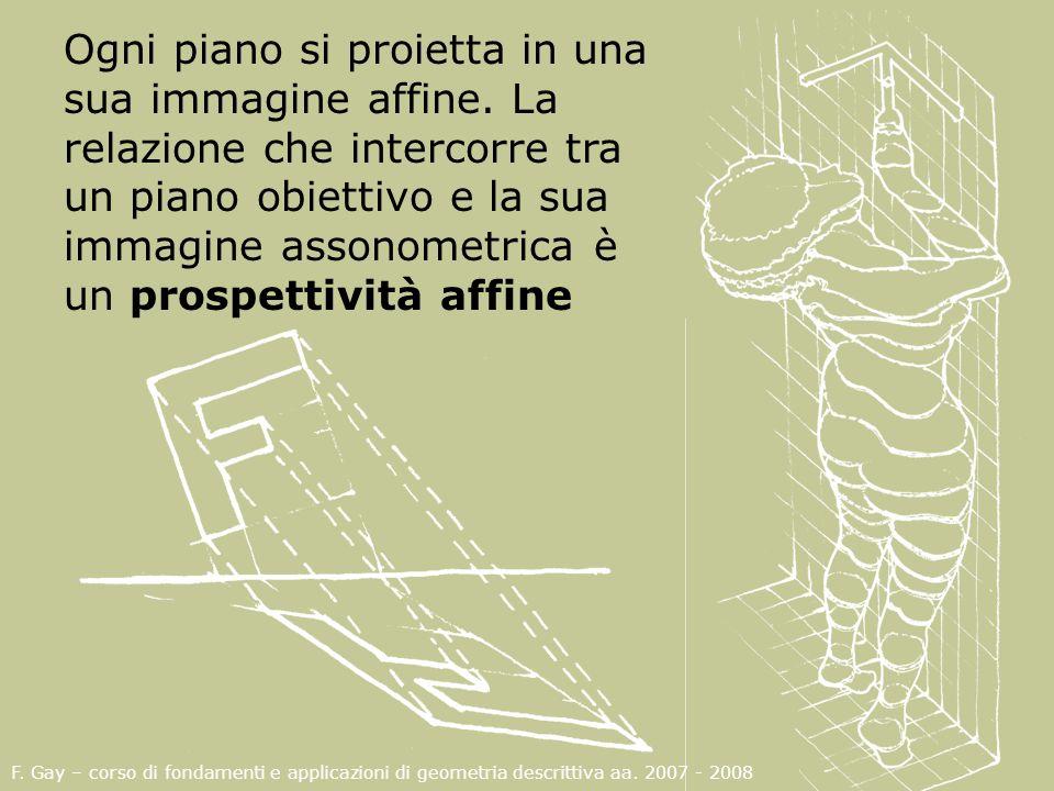 F. Gay – corso di fondamenti e applicazioni di geometria descrittiva aa. 2007 - 2008 Ogni piano si proietta in una sua immagine affine. La relazione c