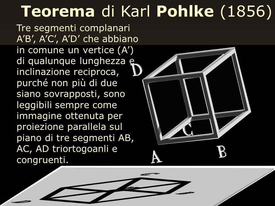 Tre segmenti complanari AB, AC, AD che abbiano in comune un vertice (A) di qualunque lunghezza e inclinazione reciproca, purché non più di due siano s