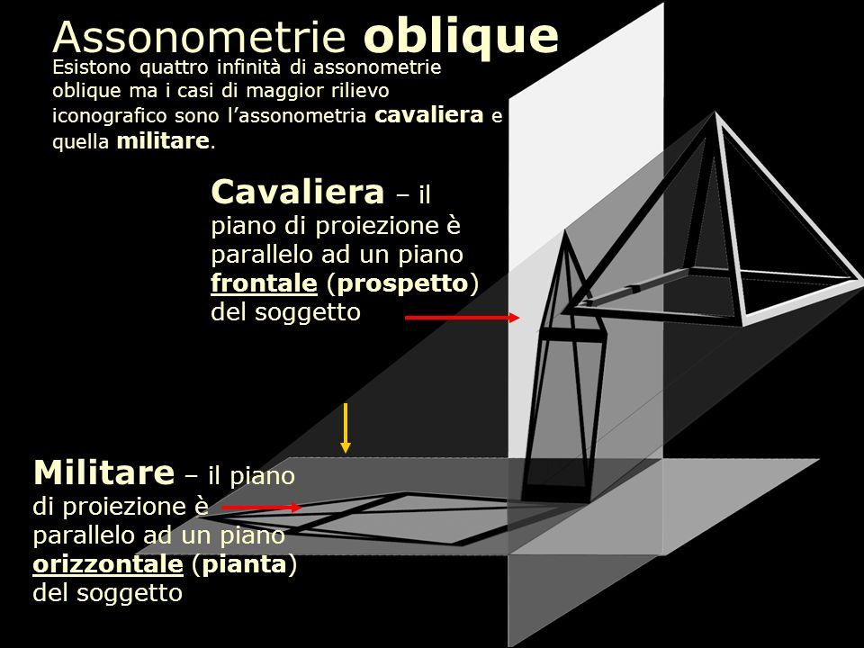 Assonometrie oblique Esistono quattro infinità di assonometrie oblique ma i casi di maggior rilievo iconografico sono lassonometria cavaliera e quella