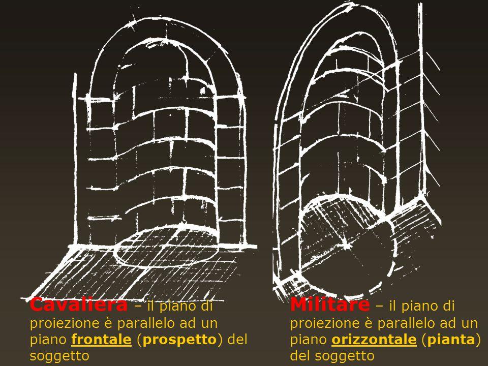 Militare – il piano di proiezione è parallelo ad un piano orizzontale (pianta) del soggetto Cavaliera – il piano di proiezione è parallelo ad un piano