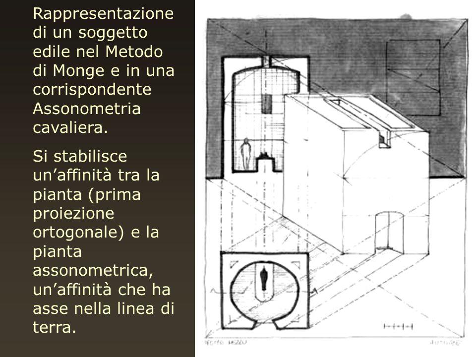 Rappresentazione di un soggetto edile nel Metodo di Monge e in una corrispondente Assonometria cavaliera. Si stabilisce unaffinità tra la pianta (prim