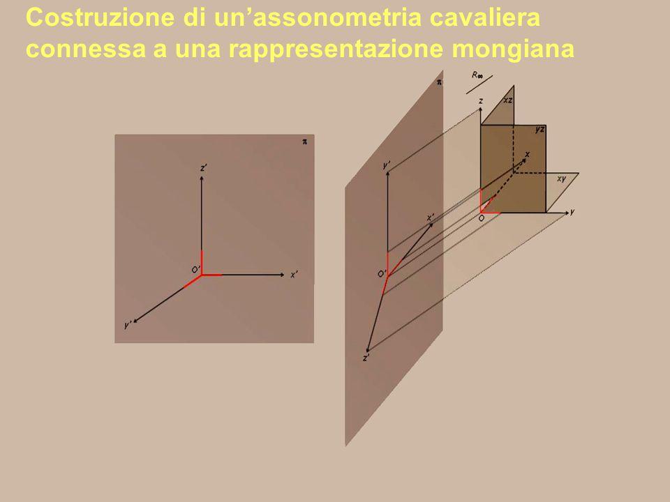 Costruzione di unassonometria cavaliera connessa a una rappresentazione mongiana