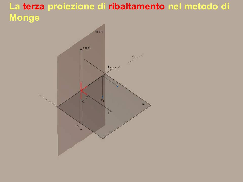 La terza proiezione di ribaltamento nel metodo di Monge