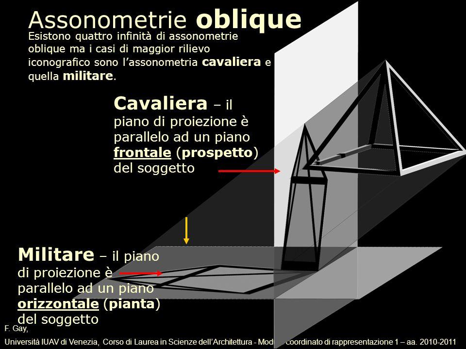 F. Gay, Università IUAV di Venezia, Corso di Laurea in Scienze dellArchitettura - Modulo coordinato di rappresentazione 1 – aa. 2010-2011 Assonometrie