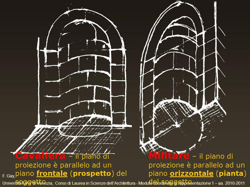 F. Gay, Università IUAV di Venezia, Corso di Laurea in Scienze dellArchitettura - Modulo coordinato di rappresentazione 1 – aa. 2010-2011 Militare – i