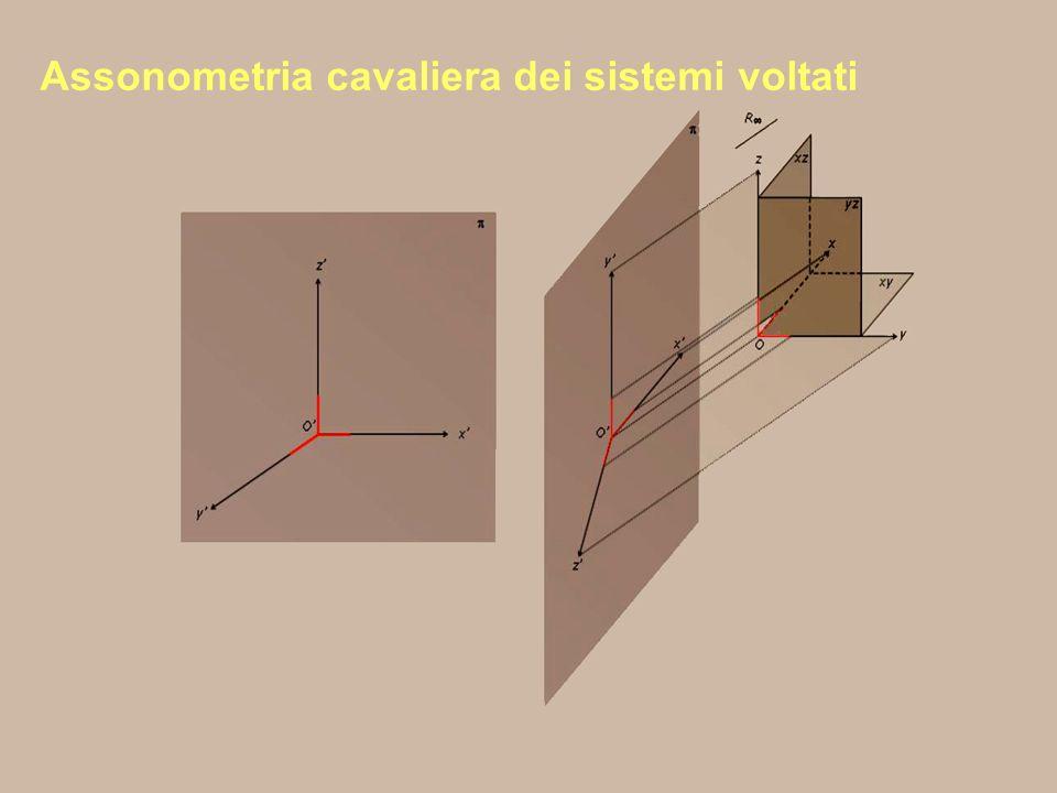 F. Gay, Università IUAV di Venezia, Corso di Laurea in Scienze dellArchitettura - Modulo coordinato di rappresentazione 1 – aa. 2010-2011 Assonometria