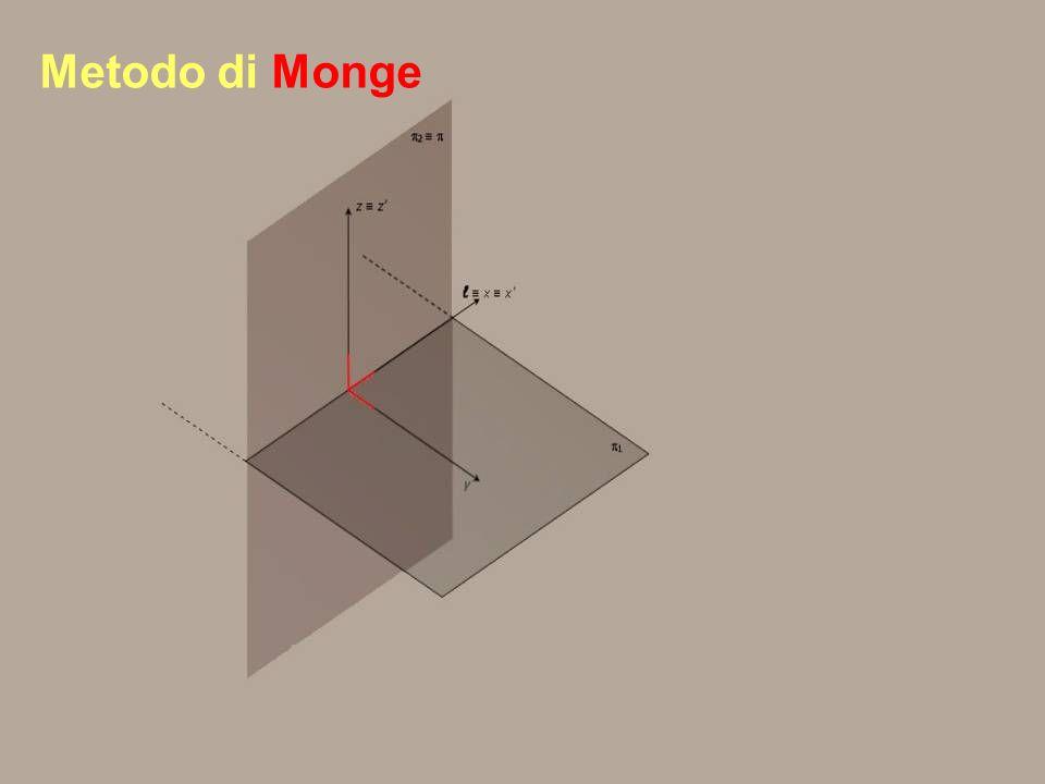 F. Gay, Università IUAV di Venezia, Corso di Laurea in Scienze dellArchitettura - Modulo coordinato di rappresentazione 1 – aa. 2010-2011 Metodo di Mo