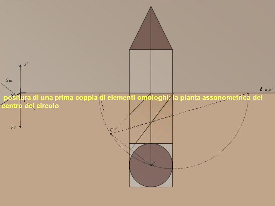 F. Gay, Università IUAV di Venezia, Corso di Laurea in Scienze dellArchitettura - Modulo coordinato di rappresentazione 1 – aa. 2010-2011 positura di