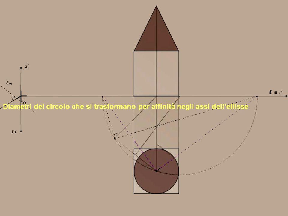 F. Gay, Università IUAV di Venezia, Corso di Laurea in Scienze dellArchitettura - Modulo coordinato di rappresentazione 1 – aa. 2010-2011 Diametri del