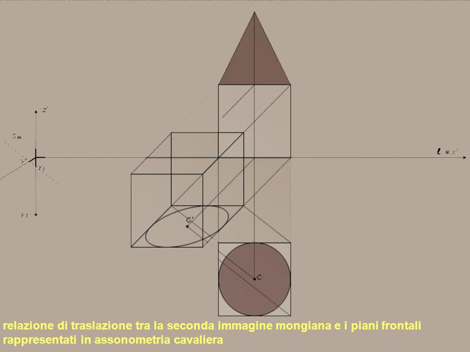F. Gay, Università IUAV di Venezia, Corso di Laurea in Scienze dellArchitettura - Modulo coordinato di rappresentazione 1 – aa. 2010-2011 relazione di