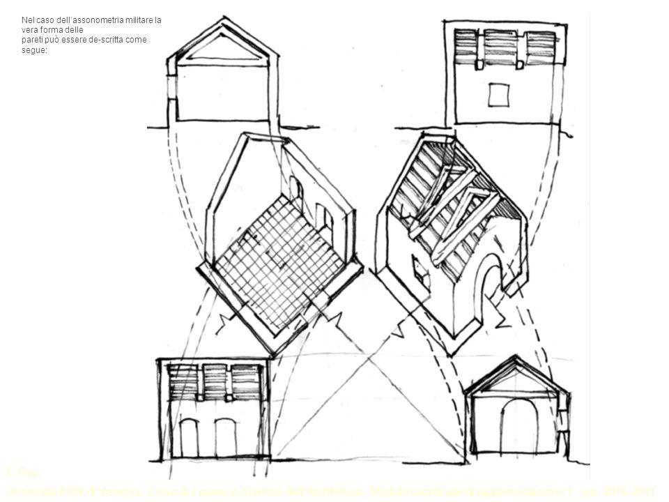 F. Gay, Università IUAV di Venezia, Corso di Laurea in Scienze dellArchitettura - Modulo coordinato di rappresentazione 1 – aa. 2010-2011 Nel caso del