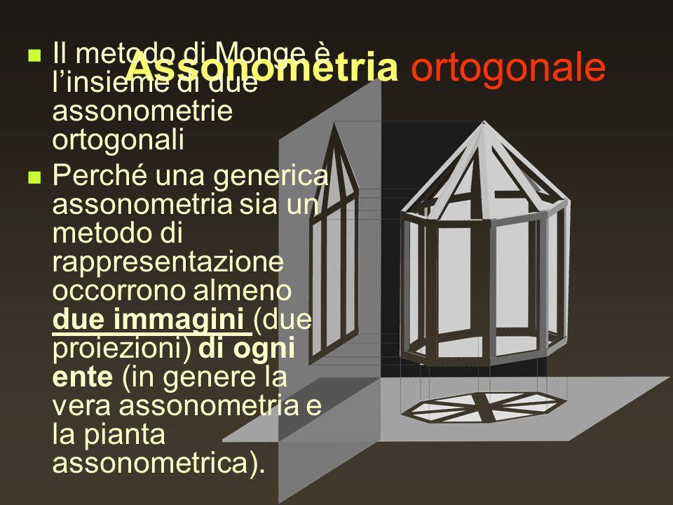 Assonometria ortogonale Il metodo di Monge è linsieme di due assonometrie ortogonali Perché una generica assonometria sia un metodo di rappresentazion