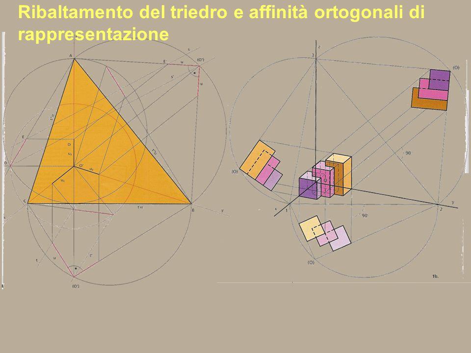 Ribaltamento del triedro e affinità ortogonali di rappresentazione