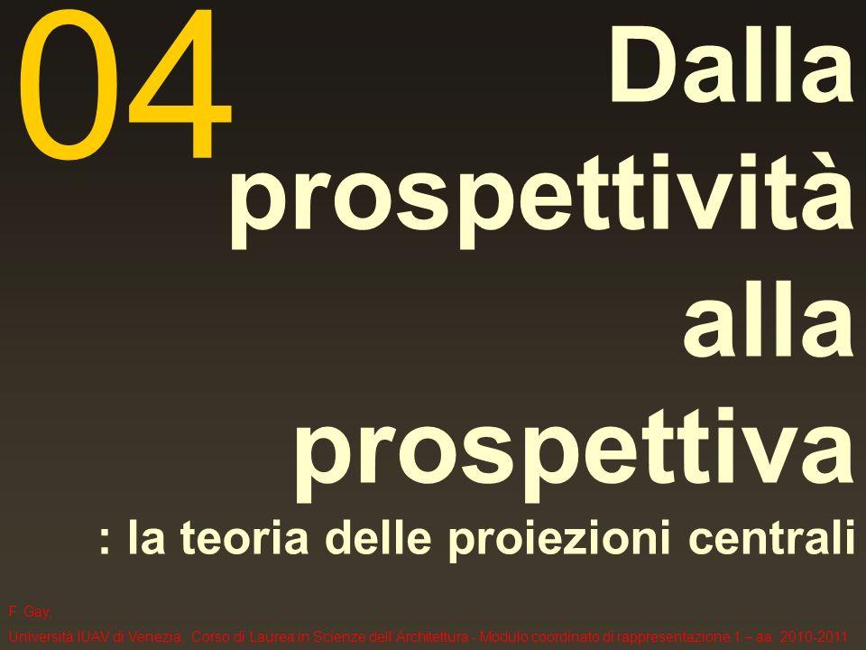 1.Prospettografi 2. Fotografia e prospettività 3.