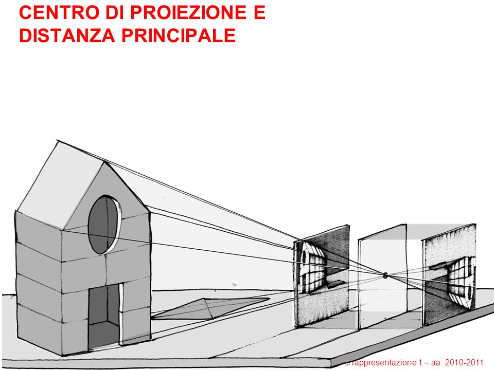 F. Gay, Università IUAV di Venezia, Corso di Laurea in Scienze dellArchitettura - Modulo coordinato di rappresentazione 1 – aa. 2010-2011 CENTRO DI PR