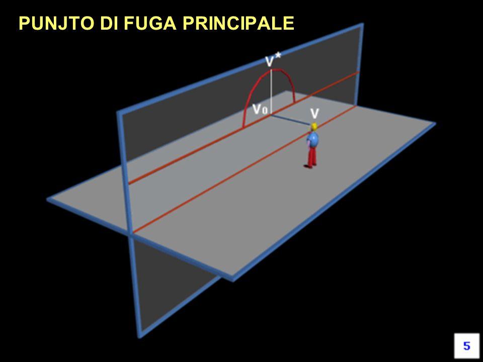F. Gay, Università IUAV di Venezia, Corso di Laurea in Scienze dellArchitettura - Modulo coordinato di rappresentazione 1 – aa. 2010-2011 PUNJTO DI FU