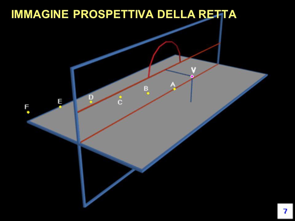 F. Gay, Università IUAV di Venezia, Corso di Laurea in Scienze dellArchitettura - Modulo coordinato di rappresentazione 1 – aa. 2010-2011 IMMAGINE PRO