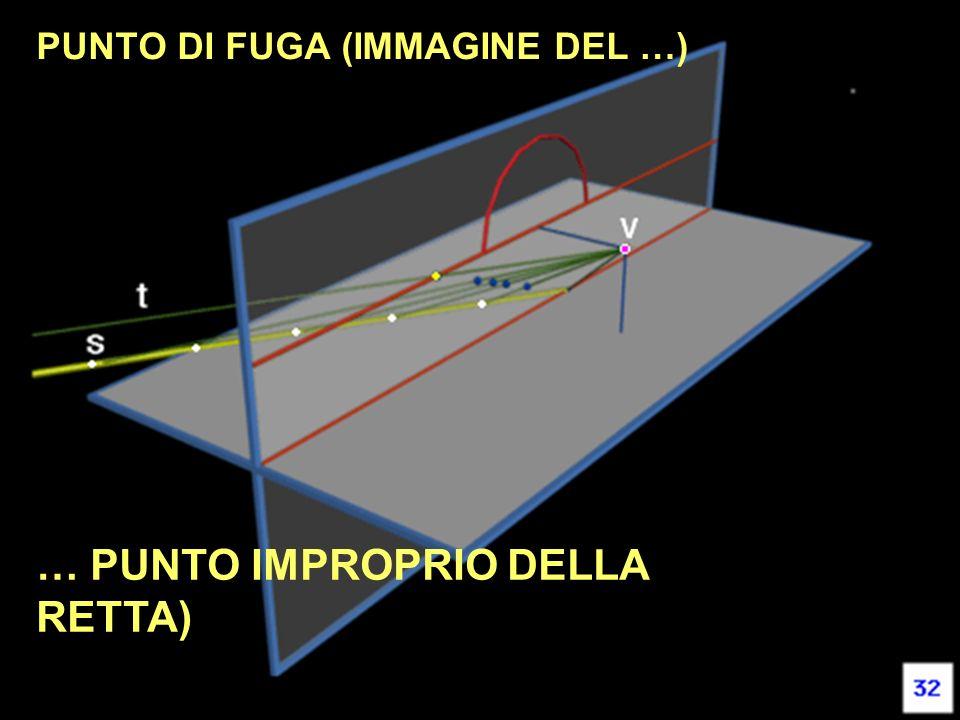 F. Gay, Università IUAV di Venezia, Corso di Laurea in Scienze dellArchitettura - Modulo coordinato di rappresentazione 1 – aa. 2010-2011 PUNTO DI FUG