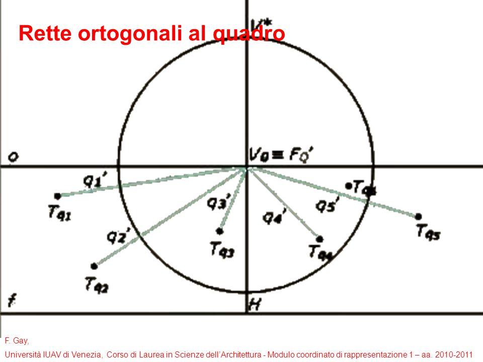 F. Gay, Università IUAV di Venezia, Corso di Laurea in Scienze dellArchitettura - Modulo coordinato di rappresentazione 1 – aa. 2010-2011 Rette ortogo