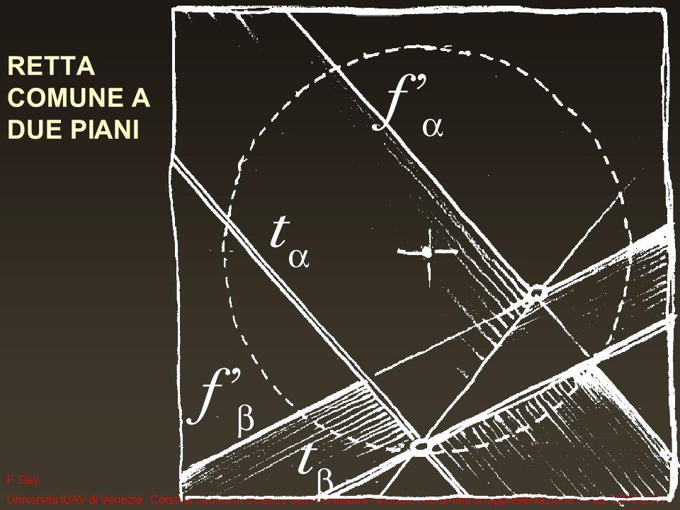 F. Gay, Università IUAV di Venezia, Corso di Laurea in Scienze dellArchitettura - Modulo coordinato di rappresentazione 1 – aa. 2010-2011 RETTA COMUNE