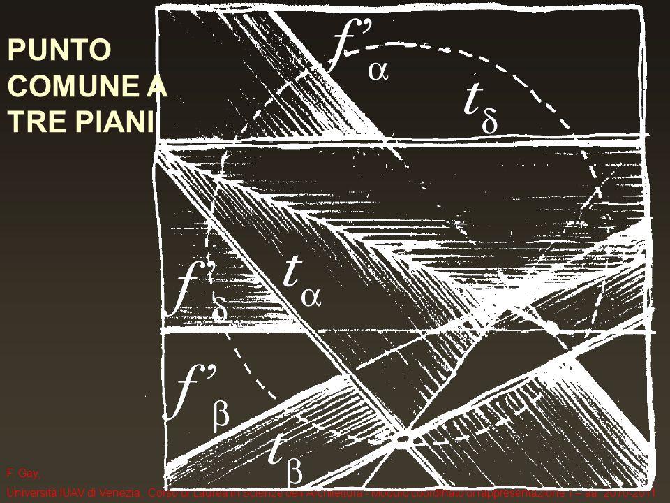 F. Gay, Università IUAV di Venezia, Corso di Laurea in Scienze dellArchitettura - Modulo coordinato di rappresentazione 1 – aa. 2010-2011 PUNTO COMUNE
