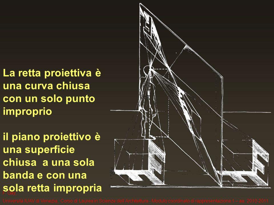 F. Gay, Università IUAV di Venezia, Corso di Laurea in Scienze dellArchitettura - Modulo coordinato di rappresentazione 1 – aa. 2010-2011 La retta pro