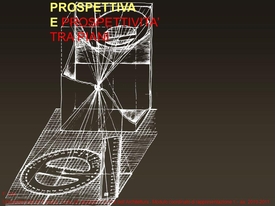 F. Gay, Università IUAV di Venezia, Corso di Laurea in Scienze dellArchitettura - Modulo coordinato di rappresentazione 1 – aa. 2010-2011 PROSPETTIVA