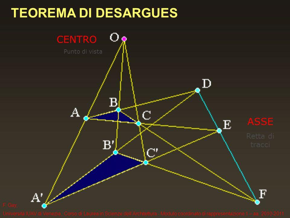 F. Gay, Università IUAV di Venezia, Corso di Laurea in Scienze dellArchitettura - Modulo coordinato di rappresentazione 1 – aa. 2010-2011 TEOREMA DI D