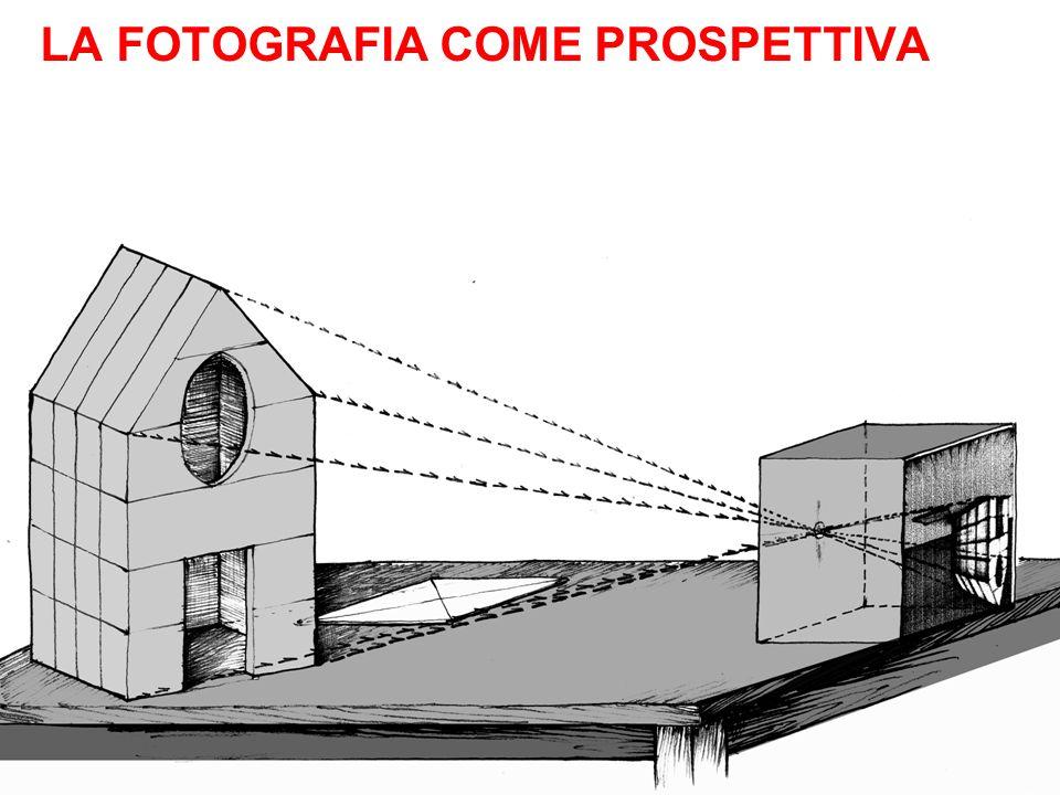 F. Gay, Università IUAV di Venezia, Corso di Laurea in Scienze dellArchitettura - Modulo coordinato di rappresentazione 1 – aa. 2010-2011 LA FOTOGRAFI