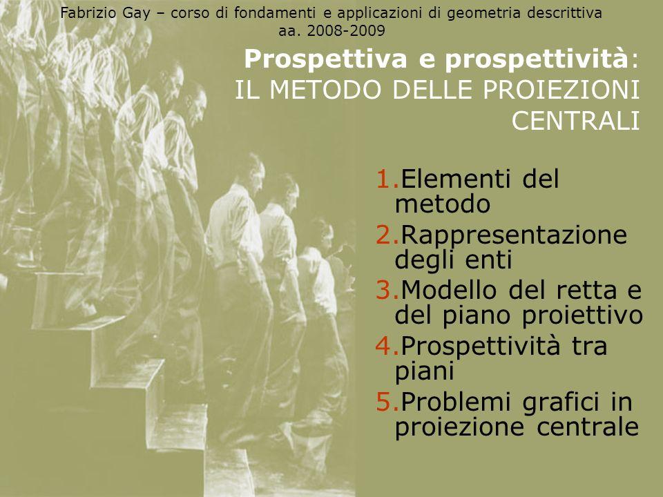 Fabrizio Gay – corso di fondamenti e applicazioni di geometria descrittiva aa. 2008-2009 Prospettiva e prospettività: IL METODO DELLE PROIEZIONI CENTR
