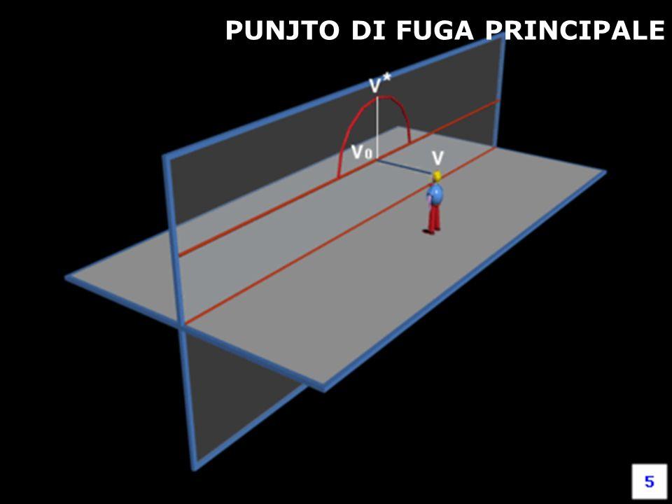 F. Gay – corso di fondamenti e applicazioni di geometria descrittiva aa. 2008-2009 PUNJTO DI FUGA PRINCIPALE