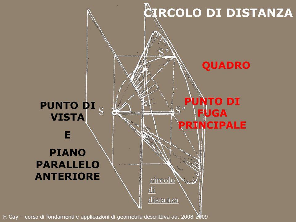 F. Gay – corso di fondamenti e applicazioni di geometria descrittiva aa. 2008-2009 PUNTO DI VISTA E PIANO PARALLELO ANTERIORE QUADRO PUNTO DI FUGA PRI