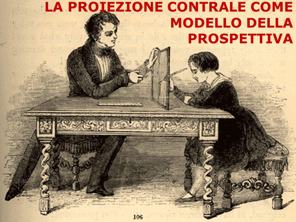 MODELLO DEL PIANO PROIETTIVO