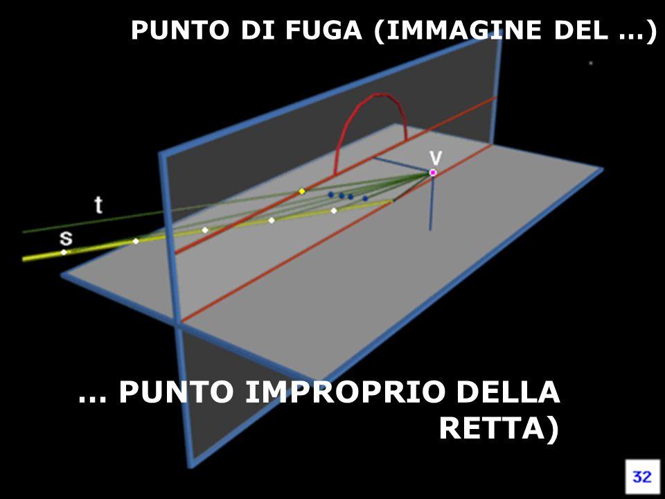 PUNTO DI FUGA (IMMAGINE DEL …) … PUNTO IMPROPRIO DELLA RETTA)