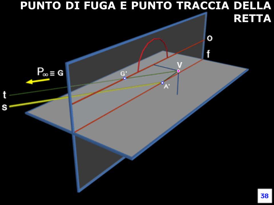 F. Gay – corso di fondamenti e applicazioni di geometria descrittiva aa. 2008-2009 PUNTO DI FUGA E PUNTO TRACCIA DELLA RETTA