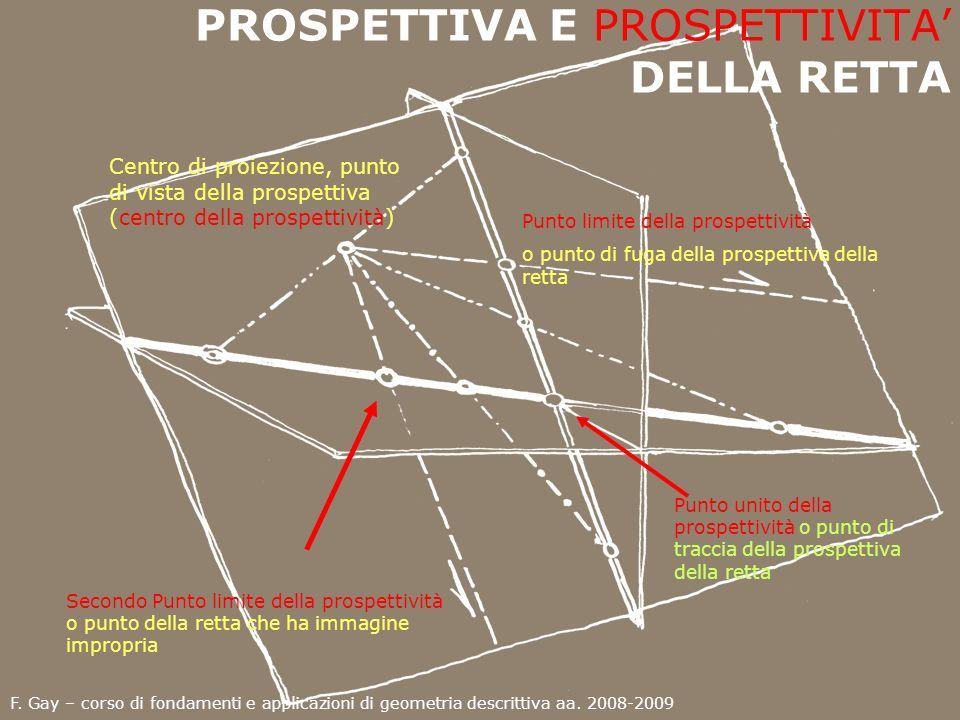 F. Gay – corso di fondamenti e applicazioni di geometria descrittiva aa. 2008-2009 Centro di proiezione, punto di vista della prospettiva (centro dell