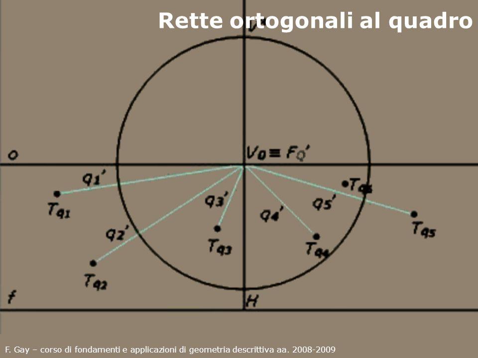 F. Gay – corso di fondamenti e applicazioni di geometria descrittiva aa. 2008-2009 Rette ortogonali al quadro