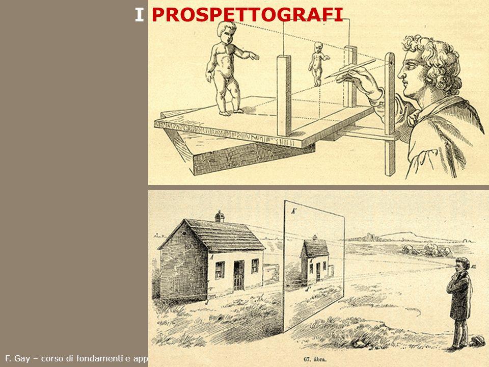 I PROSPETTOGRAFI