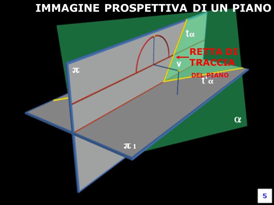 F. Gay – corso di fondamenti e applicazioni di geometria descrittiva aa. 2008-2009 IMMAGINE PROSPETTIVA DI UN PIANO RETTA DI TRACCIA DEL PIANO