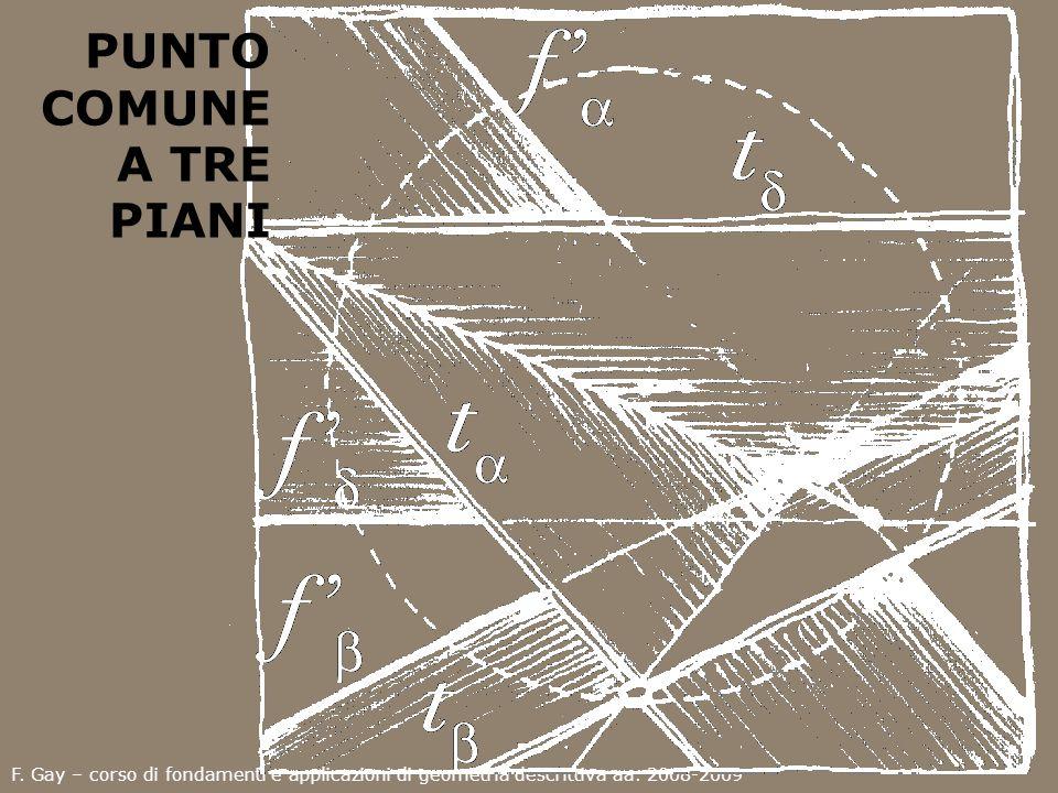F. Gay – corso di fondamenti e applicazioni di geometria descrittiva aa. 2008-2009 PUNTO COMUNE A TRE PIANI