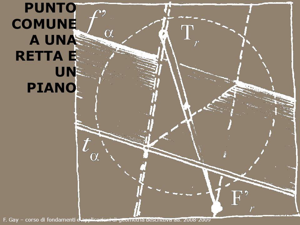 F. Gay – corso di fondamenti e applicazioni di geometria descrittiva aa. 2008-2009 PUNTO COMUNE A UNA RETTA E UN PIANO