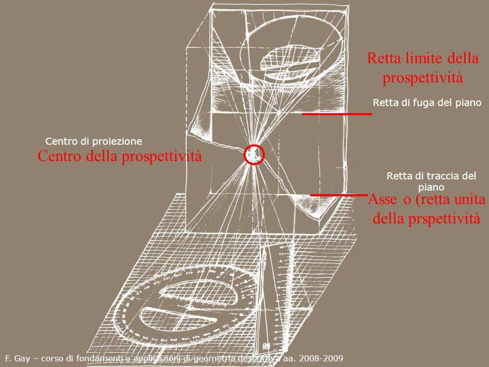 F. Gay – corso di fondamenti e applicazioni di geometria descrittiva aa. 2008-2009 Centro della prospettività Asse o (retta unita della prspettività C