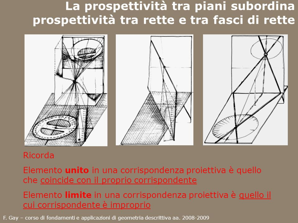 F. Gay – corso di fondamenti e applicazioni di geometria descrittiva aa. 2008-2009 Ricorda Elemento unito in una corrispondenza proiettiva è quello ch