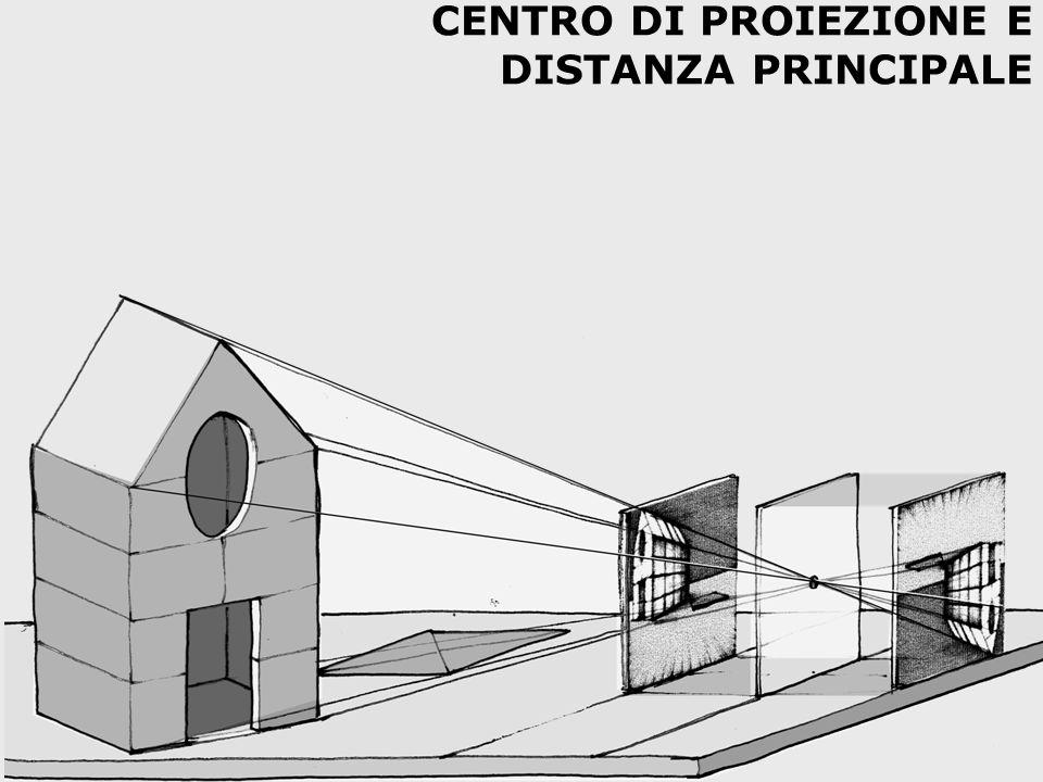 F. Gay – corso di fondamenti e applicazioni di geometria descrittiva aa. 2008-2009 CENTRO DI PROIEZIONE E DISTANZA PRINCIPALE